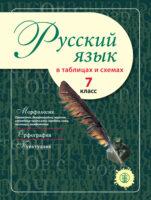 Русский язык в таблицах и схемах. 7 класс