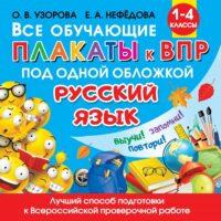 Все обучающие плакаты по русскому языку. 1-4 классы